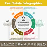 Real estate infographic Stock Photo