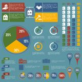 Real estate infographic Royalty Free Stock Images