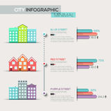 Real Estate infographic template and bar charts. Stock Photo
