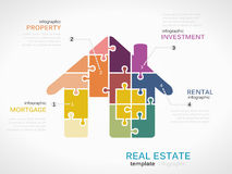 Real estate infographics Stock Photography