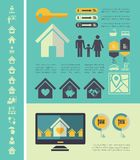 Real Estate Infographics. Stock Image