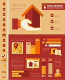 Real Estate Infographics. Stock Photography