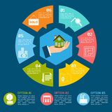 Real estate infographics. Real estate infographic set with pie chart options vector illustration Stock Images