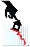Real estate market Royalty Free Stock Image