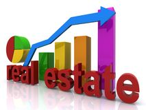 Real Estate Market chart. Real Estate market on the increase in a graph