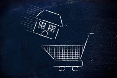 Real estate market,  house into shopping cart Royalty Free Stock Photography