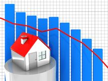Real estate prices royalty free stock images