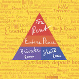 Real estate pyramide. On the seamless pattern of words related to accomodation. Vector illustration Stock Image