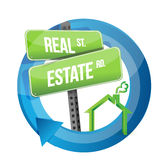 Real estate road symbol illustration design Royalty Free Stock Photos