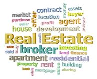 Real estate word cloud angle to the left Royalty Free Stock Image
