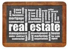 Real estate word cloud on blackboard Royalty Free Stock Image