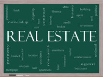 Real Estate Word Cloud Concept on a Blackboard. With great terms such as broker, investment, location, market and more Royalty Free Stock Photos