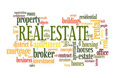 Real estate word cloud Stock Images