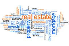 Real estete tag cloud. Real estate investment and trading word cloud illustration. Word collage concept Stock Images