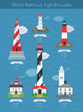 Real lighthouses vector infographics Stock Images