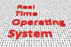 Real-time operating system Stock Photo