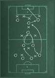 Realistic blackboard drawing a soccer game strategy Royalty Free Stock Photo
