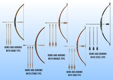 Realistic set of historical fighting bows and arrows: bone, stone, bronze, iron, steel. Vector Illustration vector illustration