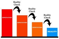 Realitätsprüfung Stockfotos