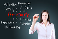 Realização da oportunidade da escrita da mulher de negócio por muitos atributo Fundo para um cartão do convite ou umas felicitaçõ Foto de Stock