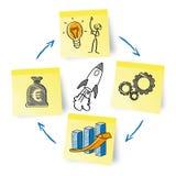 Realizzi le idee illustrazione di stock