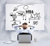 Rear view of the relaxing businessman with crossed hands behind his head, who is looking at the whiteboard with the flowchart abou Royalty Free Stock Image
