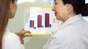 Rearview shot of business women examining colorful diagrams. Cropped rearview shot of two business colleagues discussing colorful business diagrams analysing stock footage