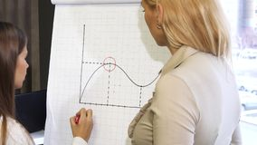 Rearview shot of two business women drawing business graphics on the board. Cropped rearview close up of female business colleagues having a meeting drawing stock footage