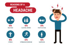 Reasons of a headache infographic. Healthcare concept. Flat Design. Stock Image