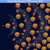 Reazione a catena U-235 di fissione incontrollata Fotografia Stock