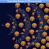 Reazione a catena U-235 di fissione uncontroled Fotografia Stock