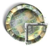 Rebanada de empanada del dinero del dólar australiano Imágenes de archivo libres de regalías
