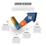 Rebote Infographic de la flecha Fotos de archivo libres de regalías