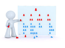 Rebuilding the organization- the org chart Stock Photography