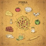 Receita da pizza Desenho da mão Imagens de Stock