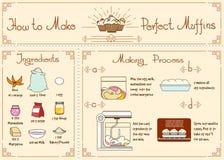 Receita dos queques e dos queques com ingredientes Fotos de Stock Royalty Free