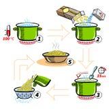 Receita passo a passo infographic para cozinhar a massa ilustração stock