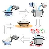 Receita passo a passo infographic para cozinhar o arroz ilustração do vetor