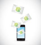 Receiving mail on a phone. illustration design. Over a white background Royalty Free Stock Photos