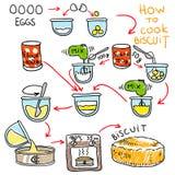 Recept av kexet klotterillustrationen min bildportfölj ser den liknande vektorn Royaltyfri Bild