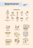 Recept för pepparkakamän Royaltyfri Foto