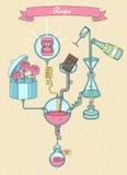 Receptelixir av förälskelse Intrig som visar processen Royaltyfri Fotografi