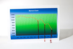 Recession. Market chart with blood leaking from declining graph stock image