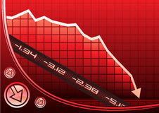 Recession on graph. Arrow on graph going down due of recession Royalty Free Stock Photo