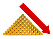Recession of the price for gold. Pile of gold ingots with an arrow. Recession of the price for gold Royalty Free Stock Images