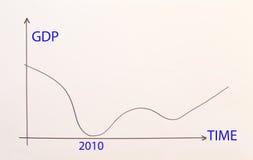 Recessione: un doppio ripristino del tuffo? Fotografie Stock Libere da Diritti