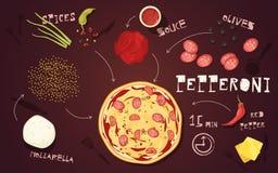 Receta de los salchichones de la pizza stock de ilustración