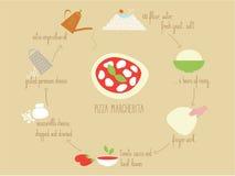Receta de Margherita de la pizza Imágenes de archivo libres de regalías