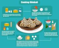 Receta plana del khinkali del infographics foto de archivo libre de regalías