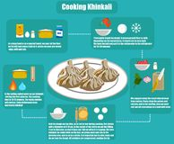 Receta plana del khinkali del infographics fotos de archivo libres de regalías